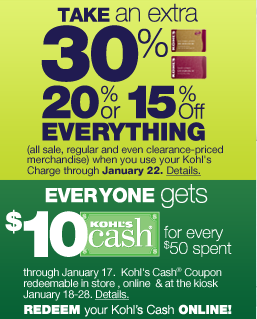 Kohls discount coupons january 2019